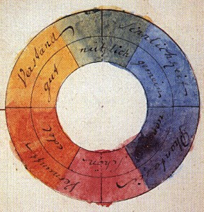 Drawn Color Wheel