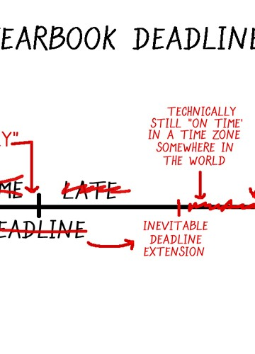 Anatomy of a Yearbook Deadline-Part Two